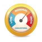 What Are Physical Signs Of High Cholesterol