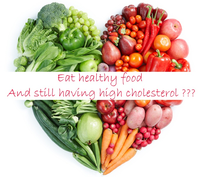 Which Foods Contribute The Most To High Cholesterol Levels